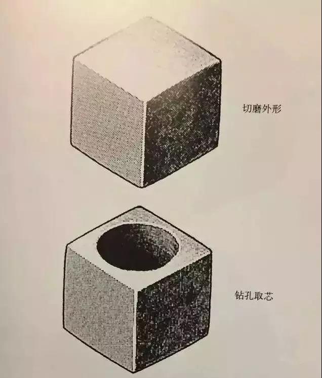 古代制一块玉有多难?古代制玉过程详解!